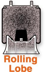Rolling Lobe Air Bag